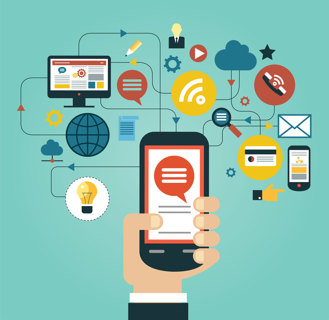 Importance du web mobile
