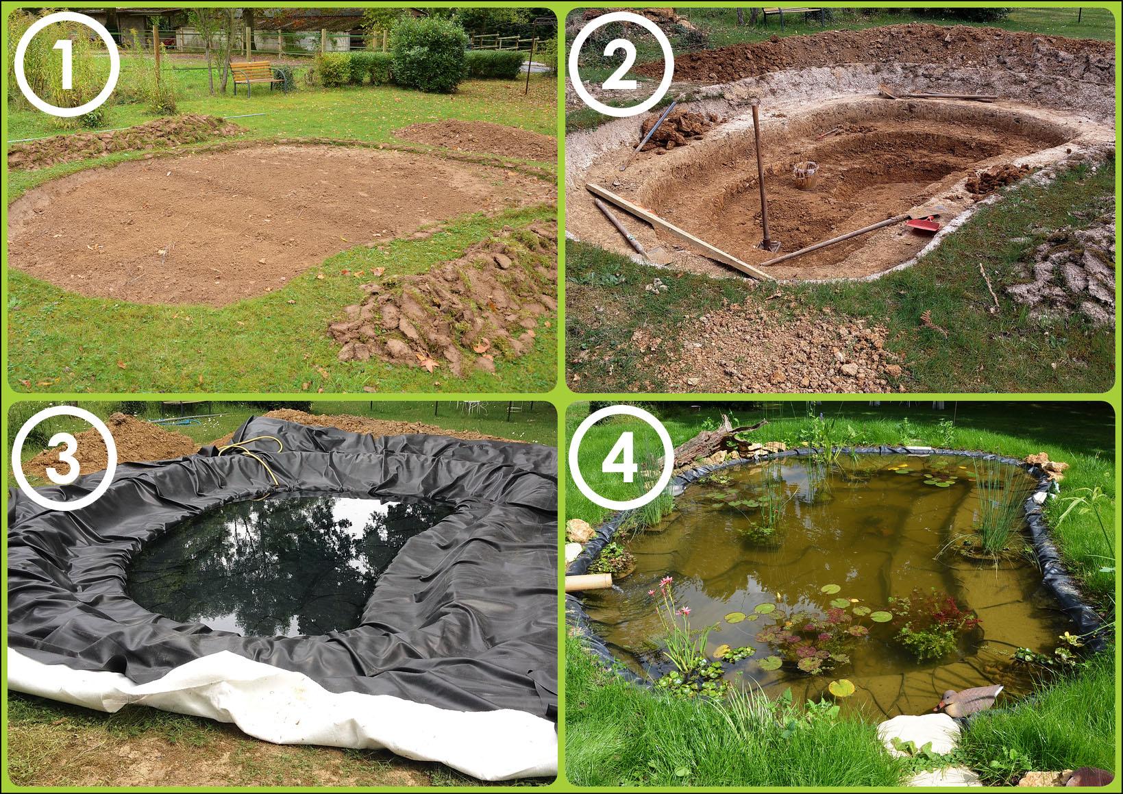 crer un bassin de jardin