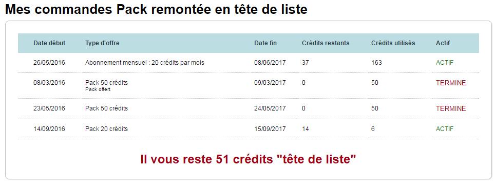 Détails CTL E1
