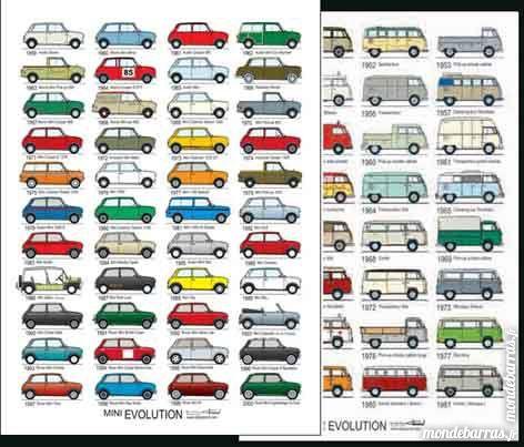 affiche Combi VW 10 La Rochelle (17)