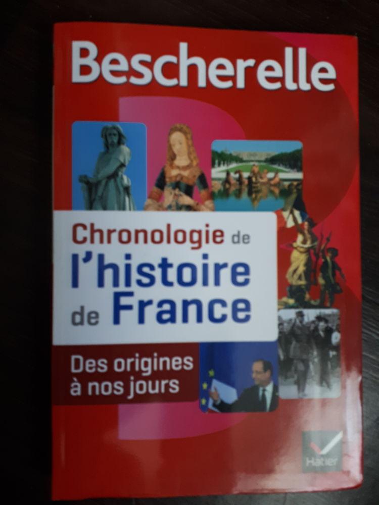 Chronologie de l'Histoire de France 10 Paris 15 (75)