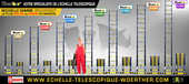 Echelle-escabeau pliante Woerther de 2m à 6m - Garantie 5 ans  99 Abrest (03)