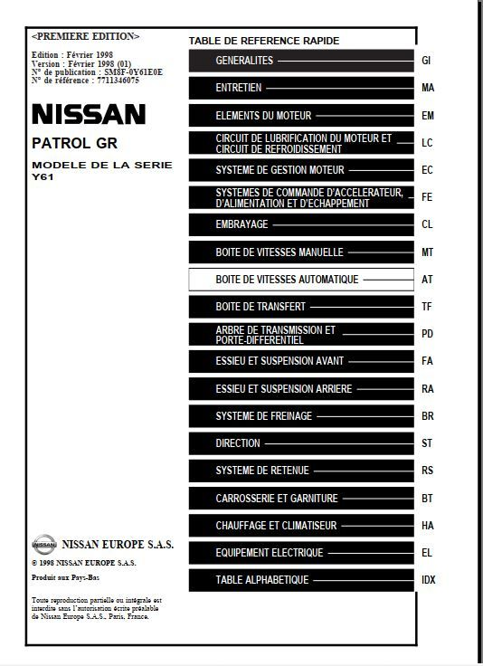 Manuel d'atelier français Nissan PAtrol GR Y61