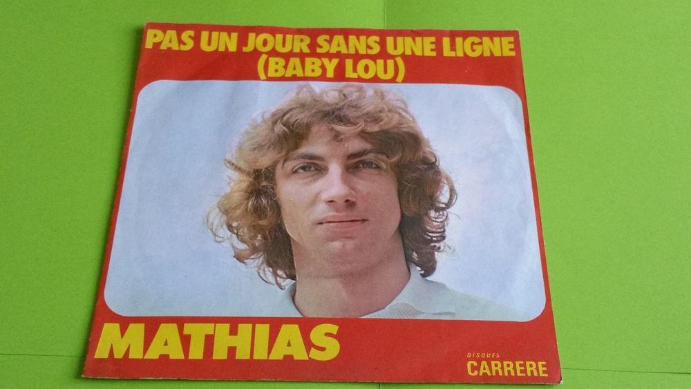MATHIAS 0 Toulouse (31)