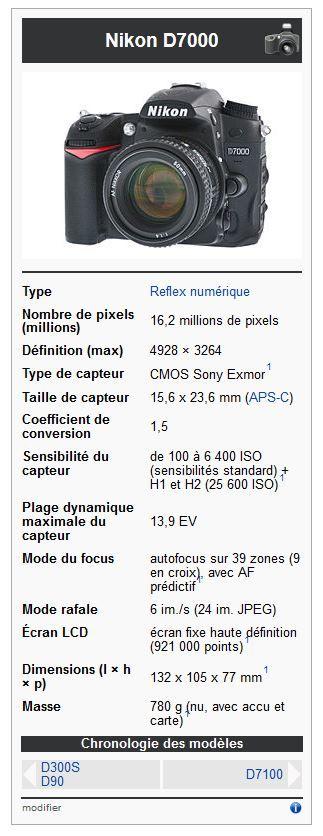 Nikon d7000 450 Aubagne (13)