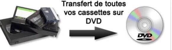 Numérisation de vos supports audio - visuels  7 Paris 18 (75)