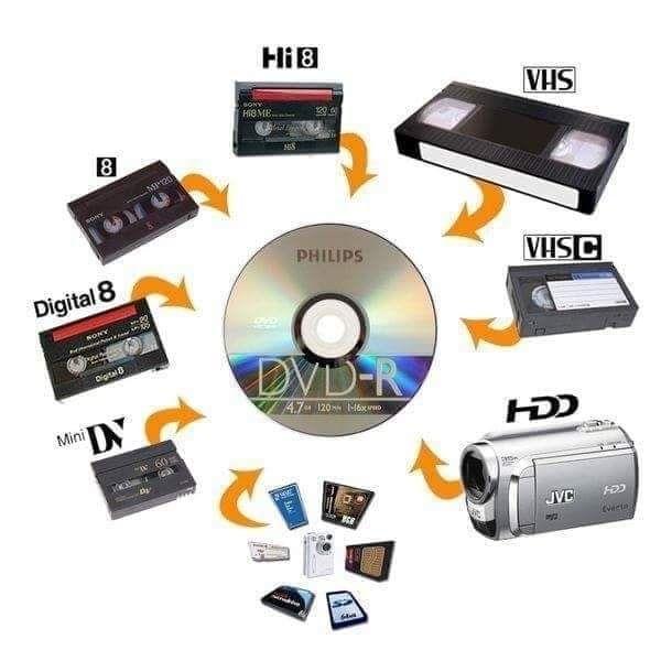 Je numérise vos anciennes cassettes en DVD 8 Cergy (95)