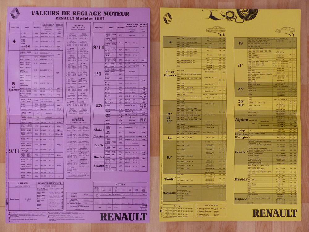 Panneaux muraux Renault 10 Mérignac (33)