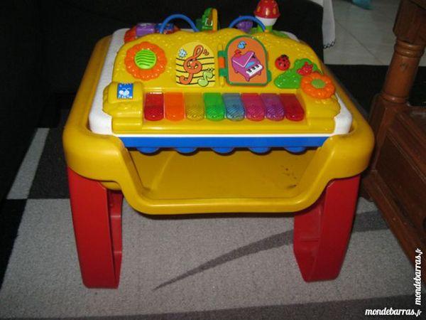 jeux jouets occasion carhaix plouguer 29 annonces. Black Bedroom Furniture Sets. Home Design Ideas