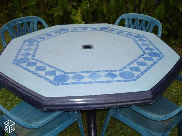 Best table de jardin octogonale resine images amazing house design for Petite table de jardin pvc