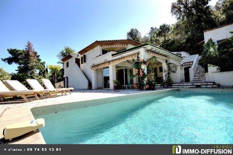 Villa 1060000 Agay (83530)