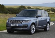 Fiche technique Range Rover