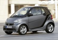 Smart ForTwo Coupé 2012