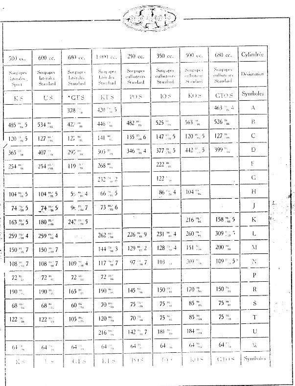 Moteurs JAP documentation technique motos   12 Royan (17)